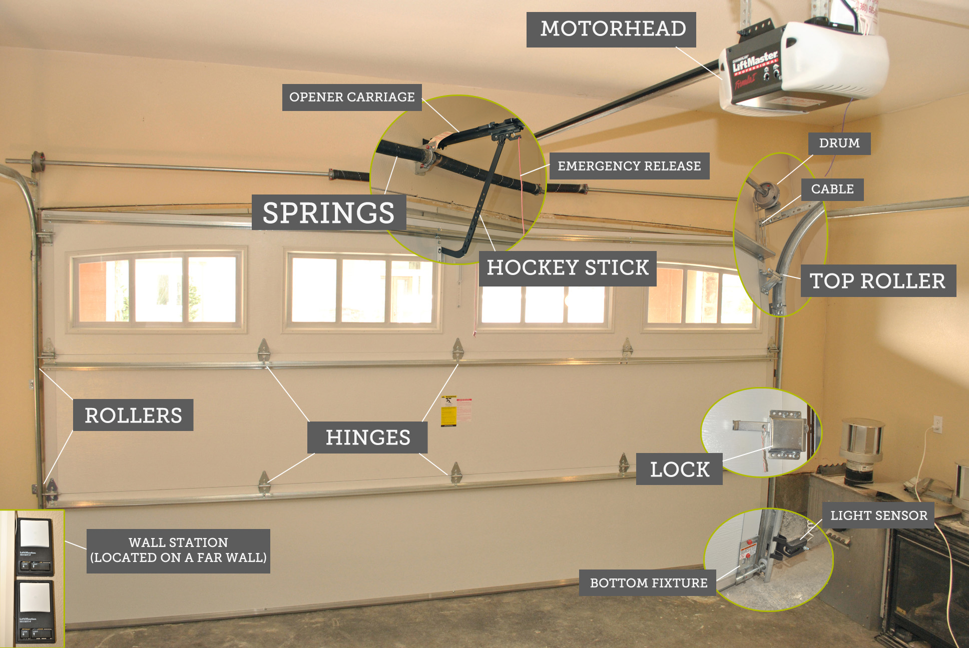 Garage Door Service Long Beach, Los Angeles, Lynwood